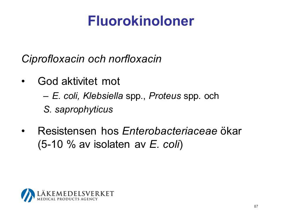 87 Fluorokinoloner Ciprofloxacin och norfloxacin God aktivitet mot –E. coli, Klebsiella spp., Proteus spp. och S. saprophyticus Resistensen hos Entero