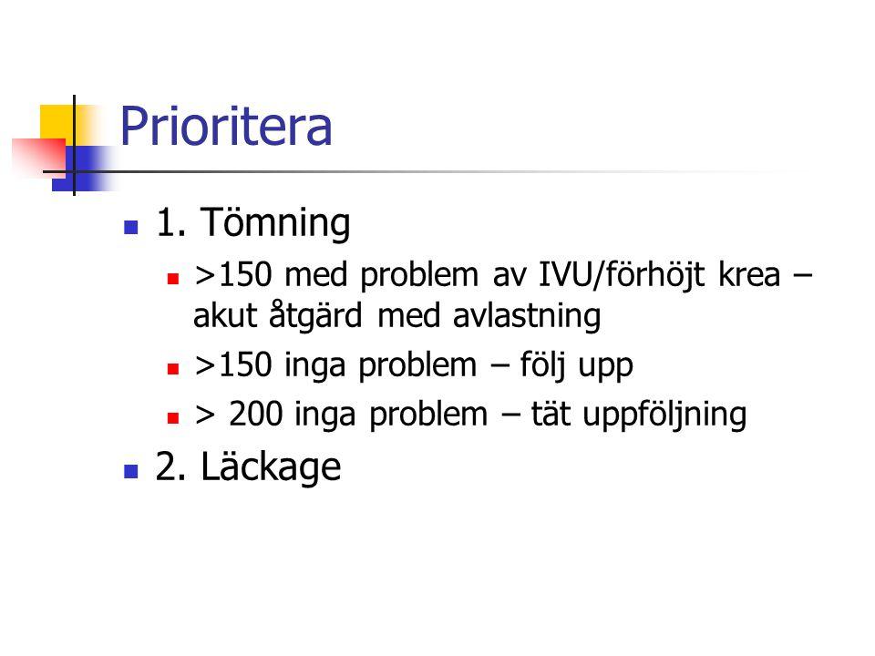 Prioritera 1. Tömning >150 med problem av IVU/förhöjt krea – akut åtgärd med avlastning >150 inga problem – följ upp > 200 inga problem – tät uppföljn