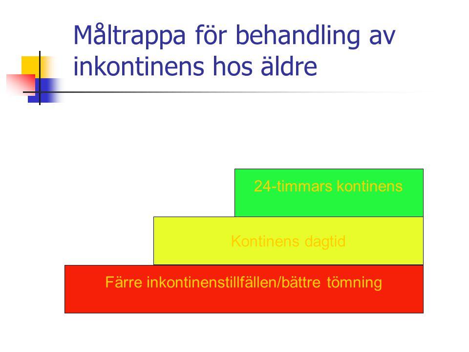 Måltrappa för behandling av inkontinens hos äldre Färre inkontinenstillfällen/bättre tömning Kontinens dagtid 24-timmars kontinens