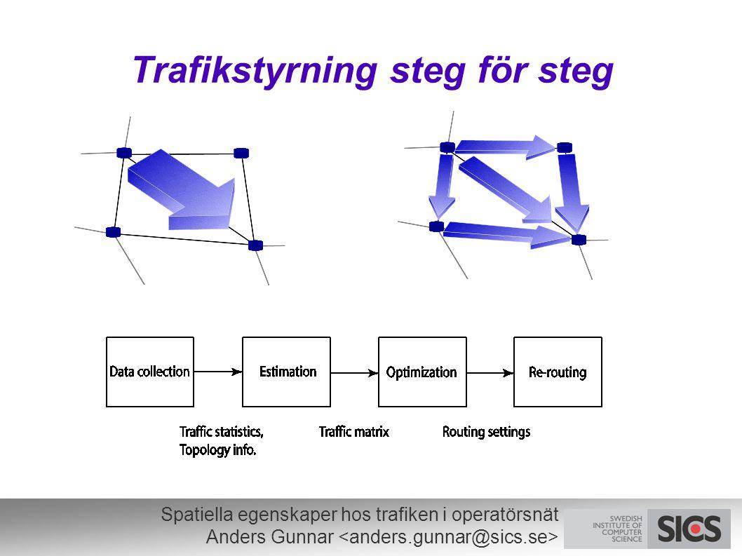 Spatiella egenskaper hos trafiken i operatörsnät Anders Gunnar Trafikstyrning steg för steg