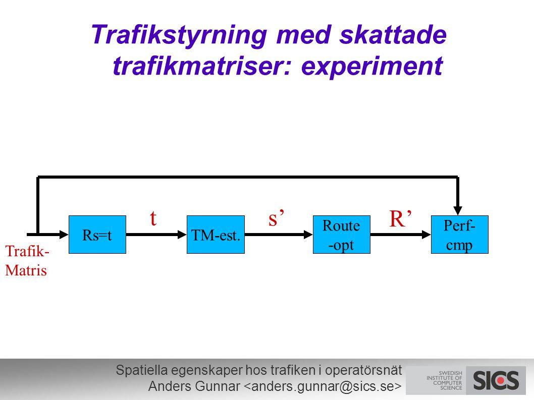 Spatiella egenskaper hos trafiken i operatörsnät Anders Gunnar Trafikstyrning med skattade trafikmatriser: experiment Trafik- Matris Rs=tTM-est. Route