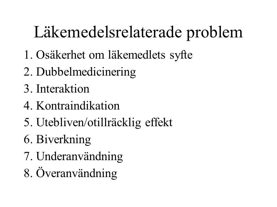 Läkemedelsrelaterade problem 1. Osäkerhet om läkemedlets syfte 2. Dubbelmedicinering 3. Interaktion 4. Kontraindikation 5. Utebliven/otillräcklig effe