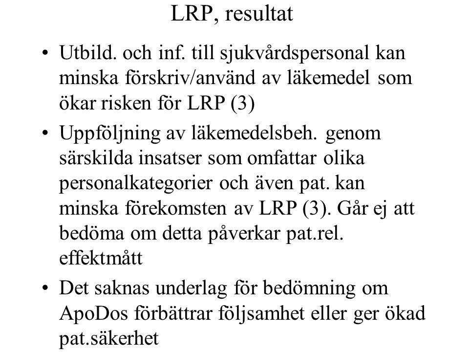 LRP, resultat Utbild. och inf. till sjukvårdspersonal kan minska förskriv/använd av läkemedel som ökar risken för LRP (3) Uppföljning av läkemedelsbeh