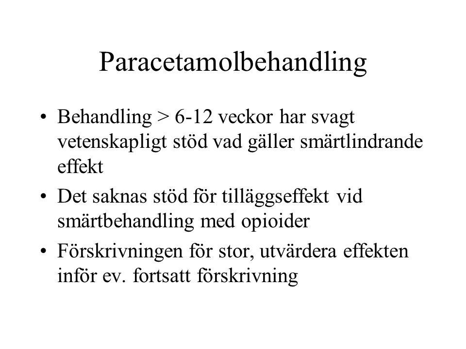 Paracetamolbehandling Behandling > 6-12 veckor har svagt vetenskapligt stöd vad gäller smärtlindrande effekt Det saknas stöd för tilläggseffekt vid smärtbehandling med opioider Förskrivningen för stor, utvärdera effekten inför ev.