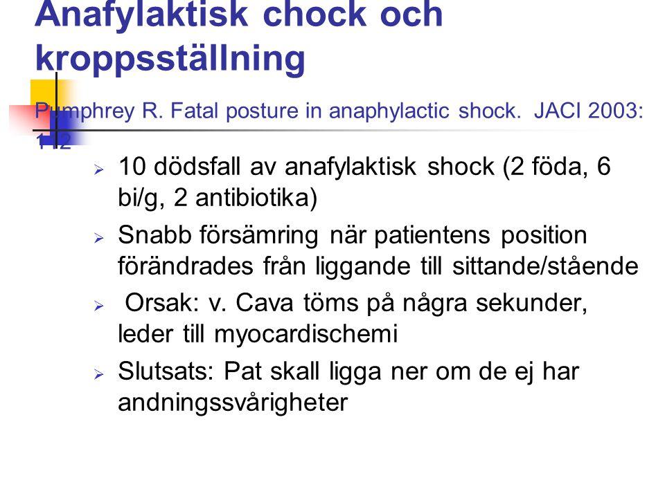 Anafylaktisk chock och kroppsställning Pumphrey R. Fatal posture in anaphylactic shock. JACI 2003: 112  10 dödsfall av anafylaktisk shock (2 föda, 6