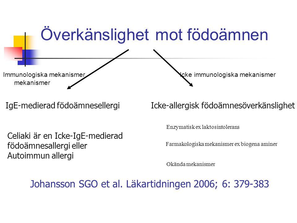 Överkänslighet mot födoämnen Immunologiska mekanismer Icke immunologiska mekanismer mekanismer IgE-medierad födoämnesellergiIcke-allergisk födoämnesöv