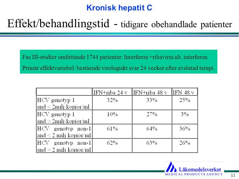 Kronisk hepatit C 11 Effekt/behandlingstid - tidigare obehandlade patienter Fas III-studier omfattande 1744 patienter: Interferon +ribavirin alt. inte