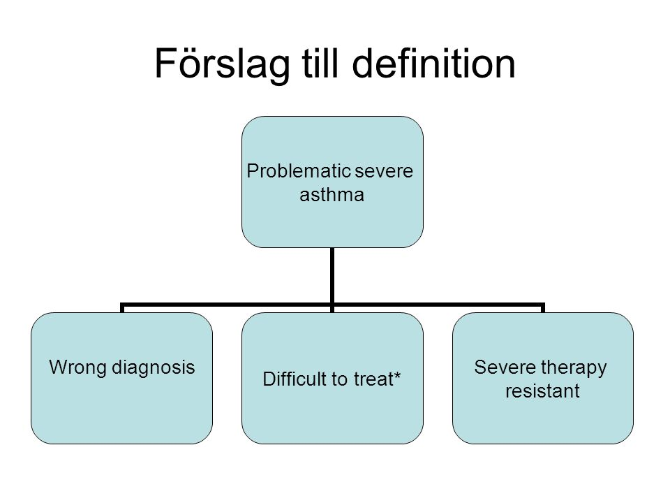 Förslag till definition Problematic severe asthma Wrong diagnosisDifficult to treat* Severe therapy resistant