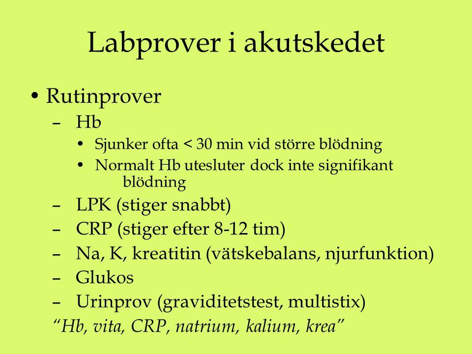 Labprover i akutskedet Rutinprover – Hb Sjunker ofta < 30 min vid större blödning Normalt Hb utesluter dock inte signifikant blödning – LPK (stiger snabbt) – CRP (stiger efter 8-12 tim) – Na, K, kreatitin (vätskebalans, njurfunktion) – Glukos – Urinprov (graviditetstest, multistix) Hb, vita, CRP, natrium, kalium, krea