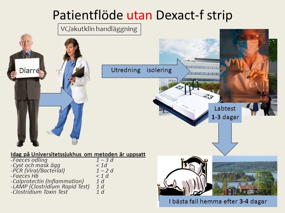 VC/akutklin handläggning Patientflöde utan Dexact-f strip Diarré Utredning isolering Labtest 1-3 dagar I bästa fall hemma efter 3-4 dagar Idag på Univ