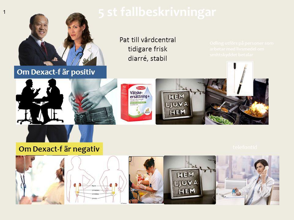 Pat till vårdcentral tidigare frisk diarré, stabil Om Dexact-f är positiv Om Dexact-f är negativ Odling utförs på personer som arbetar med livsmedel o