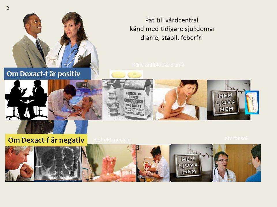 Pat till vårdcentral känd med tidigare sjukdomar diarre, stabil, feberfri återbesök Känd antibiotika diarré 2 Bieffekt medicin Om Dexact-f är positiv