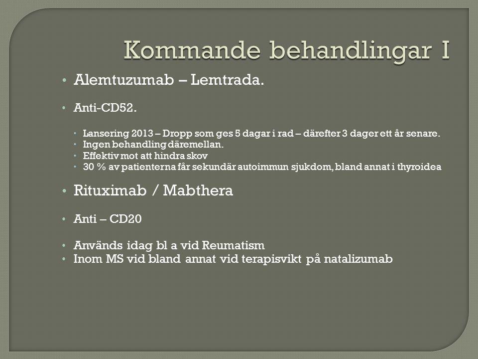 Alemtuzumab – Lemtrada.Anti-CD52.