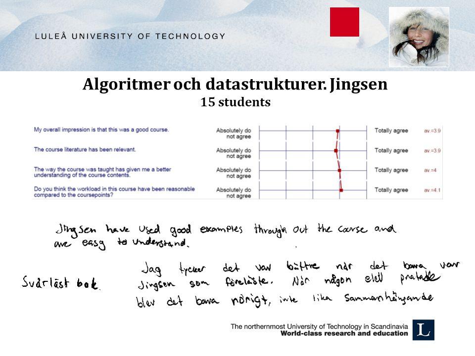Algoritmer och datastrukturer. Jingsen 15 students