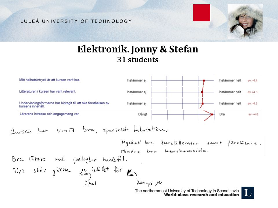 Elektronik. Jonny & Stefan 31 students