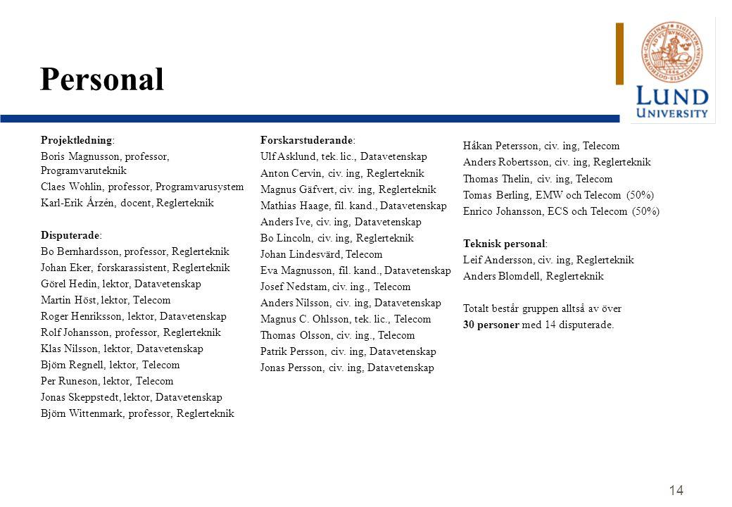 14 Personal Projektledning: Boris Magnusson, professor, Programvaruteknik Claes Wohlin, professor, Programvarusystem Karl-Erik Årzén, docent, Reglerte
