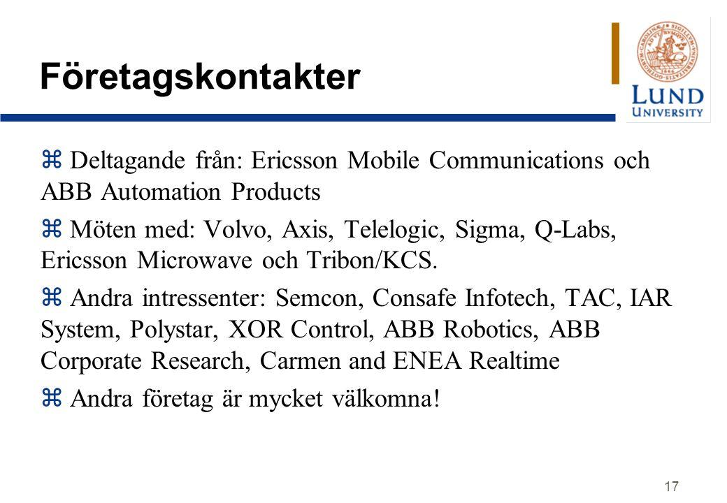 17 Företagskontakter z Deltagande från: Ericsson Mobile Communications och ABB Automation Products z Möten med: Volvo, Axis, Telelogic, Sigma, Q-Labs, Ericsson Microwave och Tribon/KCS.