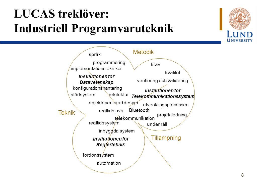 8 LUCAS treklöver: Industriell Programvaruteknik Teknik Metodik Tillämpning Institutionen för Reglerteknik Institutionen för Datavetenskap Institution