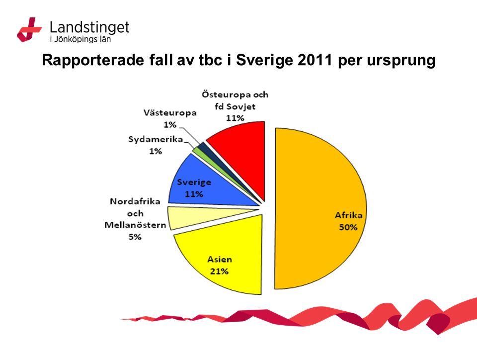 Rapporterade fall av tbc i Sverige 2011 per ursprung