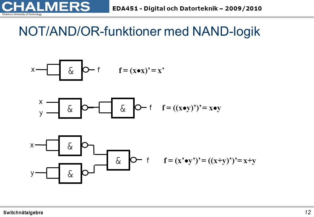 EDA451 - Digital och Datorteknik – 2009/2010 NOT/AND/OR-funktioner med NAND-logik 12 Switchnätalgebra & x f & f & x y f = (x  x)' = x' f = ((x  y)')' = x  y & x & y & f = (x'  y')' = ((x+y)')'= x+y f
