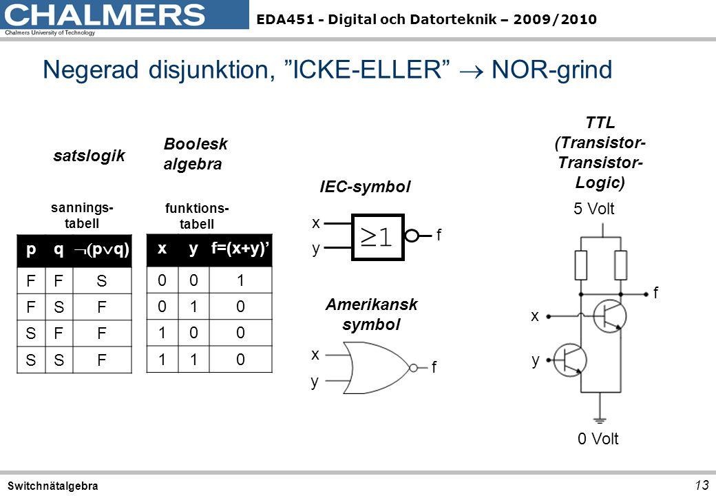 """EDA451 - Digital och Datorteknik – 2009/2010 Negerad disjunktion, """"ICKE-ELLER""""  NOR-grind 13 Switchnätalgebra pq  ( p  q) FFS FSF SFF SSF satslogik"""