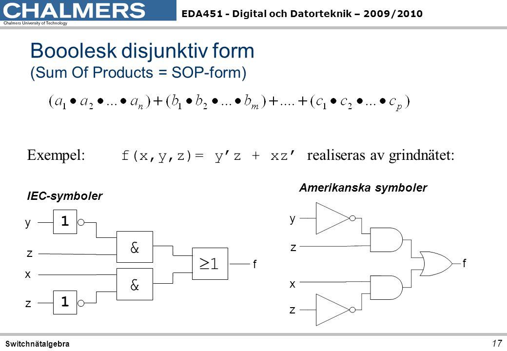EDA451 - Digital och Datorteknik – 2009/2010 Booolesk disjunktiv form (Sum Of Products = SOP-form) 17 Switchnätalgebra Exempel: f(x,y,z)= y'z + xz' realiseras av grindnätet: IEC-symboler 11 f y 1 1 & x z & z y z x z f Amerikanska symboler