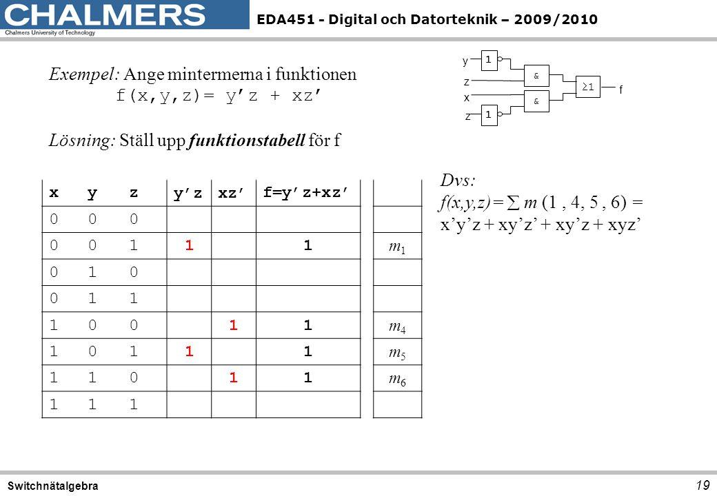 EDA451 - Digital och Datorteknik – 2009/2010 19 Switchnätalgebra Exempel: Ange mintermerna i funktionen f(x,y,z)= y'z + xz' Lösning: Ställ upp funktionstabell för f 11 f y 1 1 & x z & z xyzy'zxz'f=y'z+xz' 000 00111 010 011 10011 10111 11011 111 m1m1 m4m4 m5m5 m6m6 Dvs: f(x,y,z)=  m (1, 4, 5, 6) = x'y'z + xy'z' + xy'z + xyz'