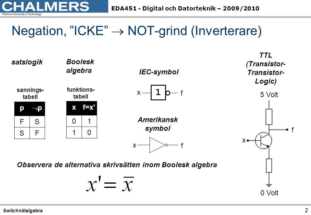 EDA451 - Digital och Datorteknik – 2009/2010 Negation, ICKE  NOT-grind (Inverterare) 2 Switchnätalgebra p pp FS SF satslogik sannings- tabell xf=x' 01 10 Boolesk algebra funktions- tabell TTL (Transistor- Transistor- Logic) 5 Volt 0 Volt x f 1 IEC-symbol f x Amerikansk symbol f x Observera de alternativa skrivsätten inom Boolesk algebra