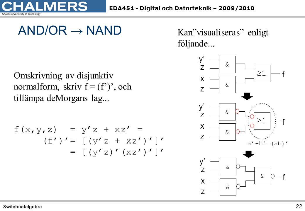 EDA451 - Digital och Datorteknik – 2009/2010 AND/OR → NAND 22 Switchnätalgebra f(x,y,z)= y'z + xz' = (f')'= [(y'z + xz')']' = [(y'z)'(xz')']' Omskrivn