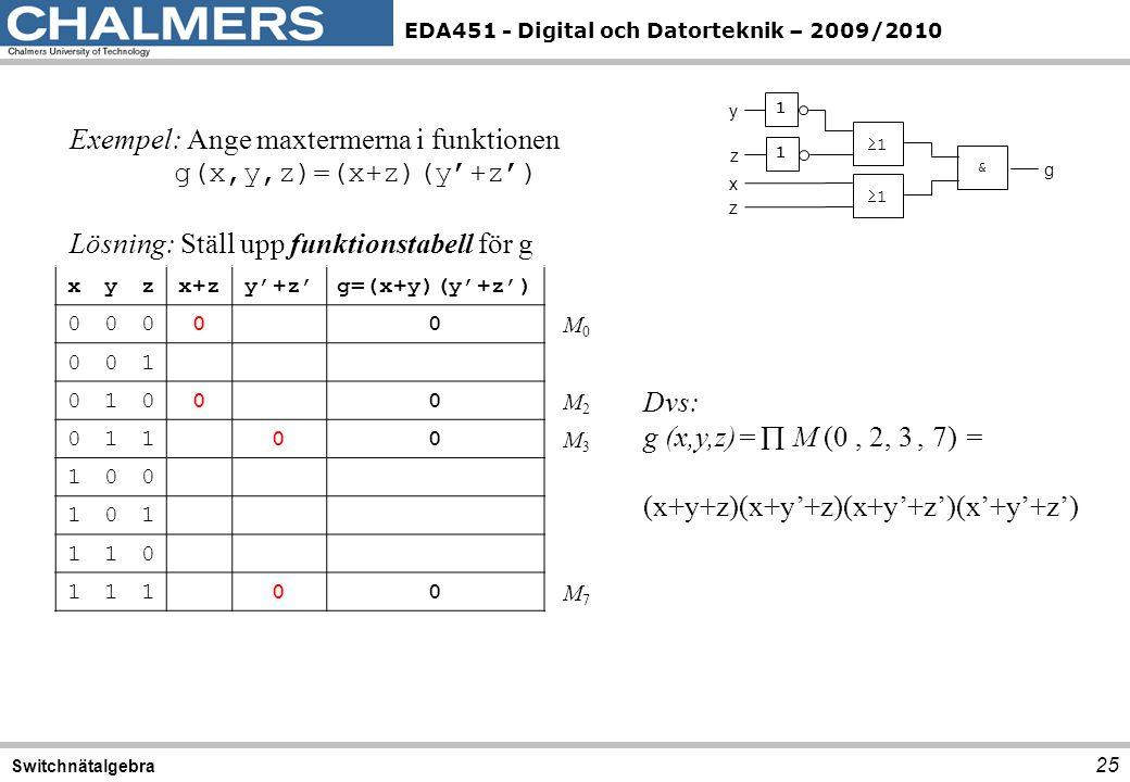 EDA451 - Digital och Datorteknik – 2009/2010 25 Switchnätalgebra Exempel: Ange maxtermerna i funktionen g(x,y,z)=(x+z)(y'+z') Lösning: Ställ upp funktionstabell för g xyzx+zy'+z'g=(x+y)(y'+z') 00000 001 01000 01100 100 101 110 11100 M0M0 M2M2 M3M3 M7M7 Dvs: g (x,y,z)=  M (0, 2, 3, 7) = (x+y+z)(x+y'+z)(x+y'+z')(x'+y'+z') & g y 1 1 11 11 z x z