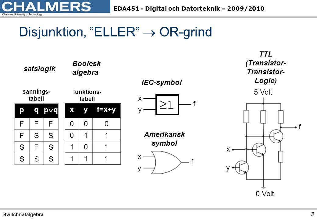 EDA451 - Digital och Datorteknik – 2009/2010 NOT/AND/OR-funktioner med NOR-logik 14 Switchnätalgebra ≥1 x f f x y f = (x+x)' = x' f = ((x+y)')' = x+y ≥1 x y f = (x'+y')' = ((x●y)')'= x ● y f