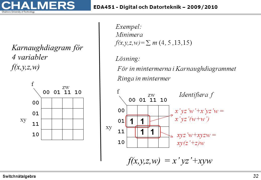 EDA451 - Digital och Datorteknik – 2009/2010 32 Switchnätalgebra Karnaughdiagram för 4 variabler f(x,y,z,w) Exempel: Minimera f(x,y,z,w)=  m (4, 5,13,15) Lösning: 00011110 00 01 11 10 f xy zw 1 00011110 1 11 00 01 11 10 f xy zw För in mintermerna i Karnaughdiagrammet Ringa in mintermer x' yz'w'+x'yz'w = x' yz'(w+w') xyz'w+xyzw = xy(z'+z)w f(x,y,z,w) = x' yz'+xyw Identifiera f