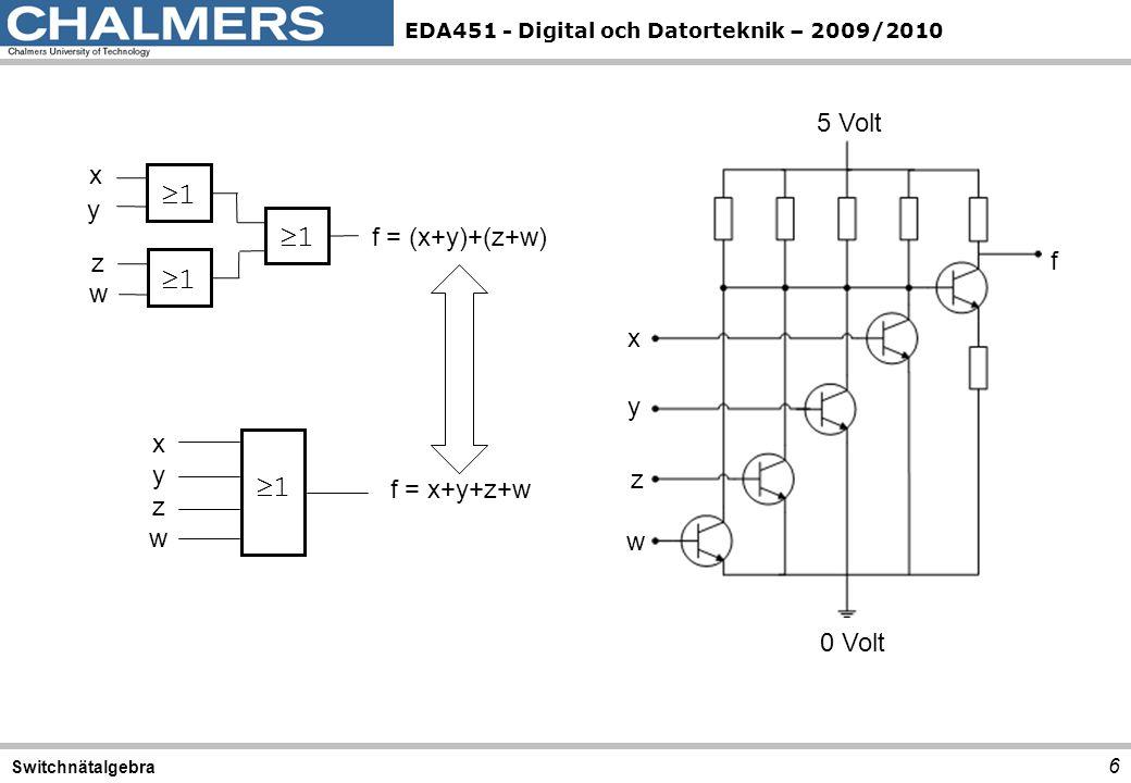 EDA451 - Digital och Datorteknik – 2009/2010 6 Switchnätalgebra 11 xyzwxyzw f = x+y+z+w 11 11 11 f = (x+y)+(z+w) x y z w 0 Volt 5 Volt f x y z