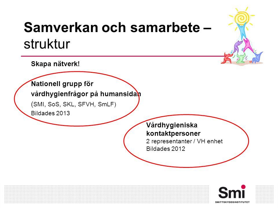 Samverkan och samarbete – struktur Skapa nätverk! Nationell grupp för vårdhygienfrågor på humansidan ( SMI, SoS, SKL, SFVH, SmLF) Bildades 2013 Vårdhy