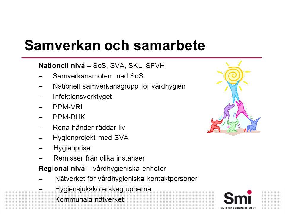 Samverkan och samarbete Nationell nivå – SoS, SVA, SKL, SFVH –Samverkansmöten med SoS –Nationell samverkansgrupp för vårdhygien –Infektionsverktyget –