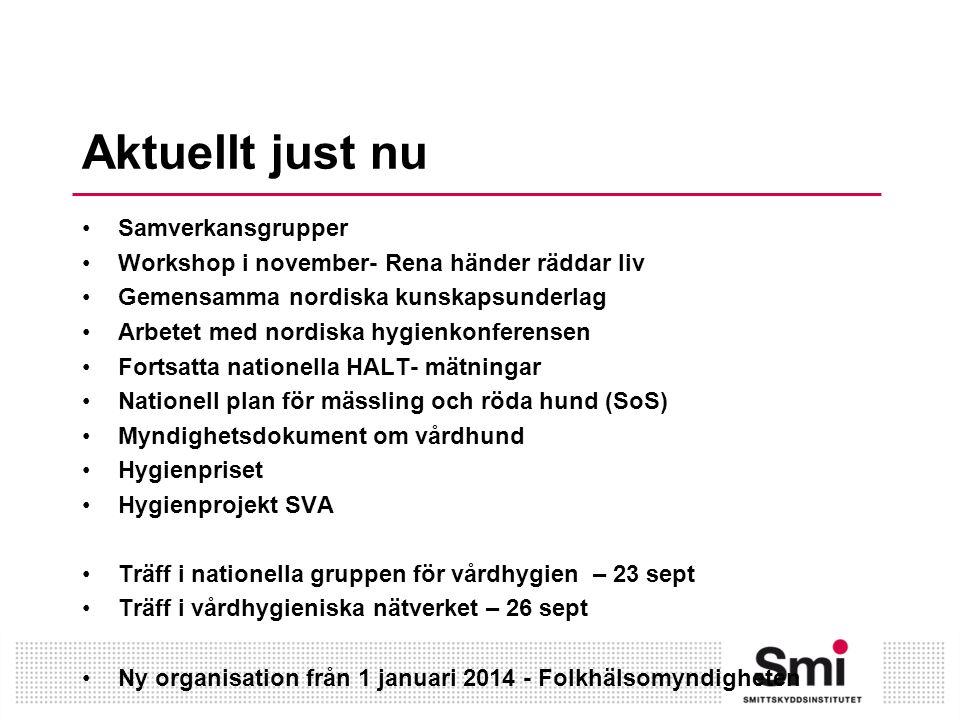 Aktuellt just nu Samverkansgrupper Workshop i november- Rena händer räddar liv Gemensamma nordiska kunskapsunderlag Arbetet med nordiska hygienkonfere