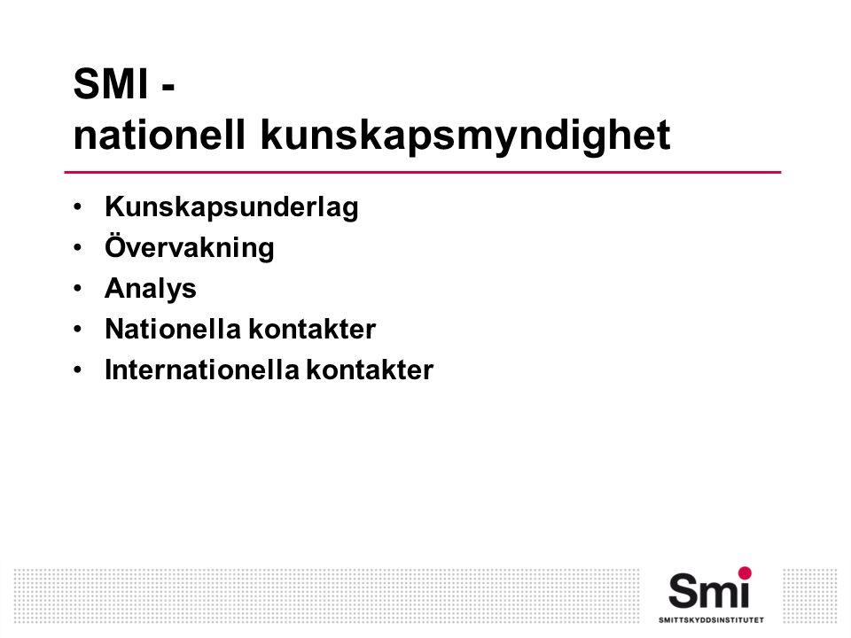 SMI - nationell kunskapsmyndighet Kunskapsunderlag Övervakning Analys Nationella kontakter Internationella kontakter