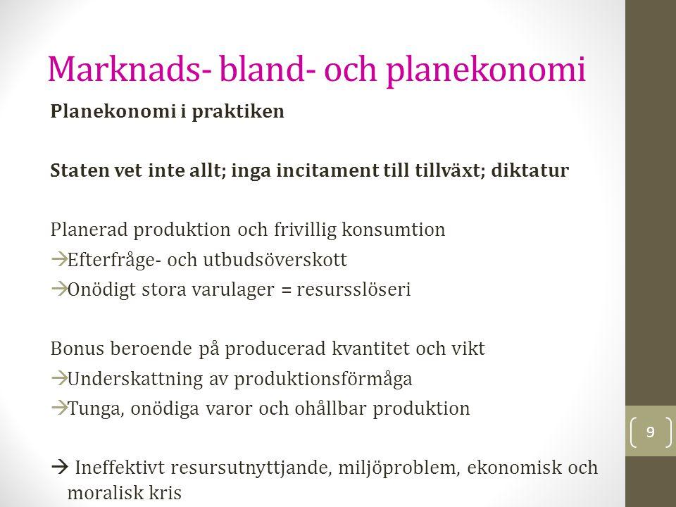 9 Marknads- bland- och planekonomi Planekonomi i praktiken Staten vet inte allt; inga incitament till tillväxt; diktatur Planerad produktion och frivi