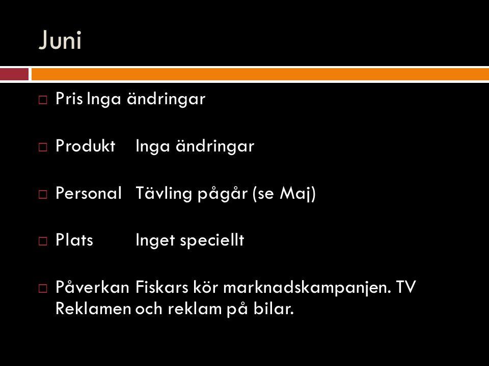 Juni  PrisInga ändringar  ProduktInga ändringar  PersonalTävling pågår (se Maj)  PlatsInget speciellt  PåverkanFiskars kör marknadskampanjen. TV