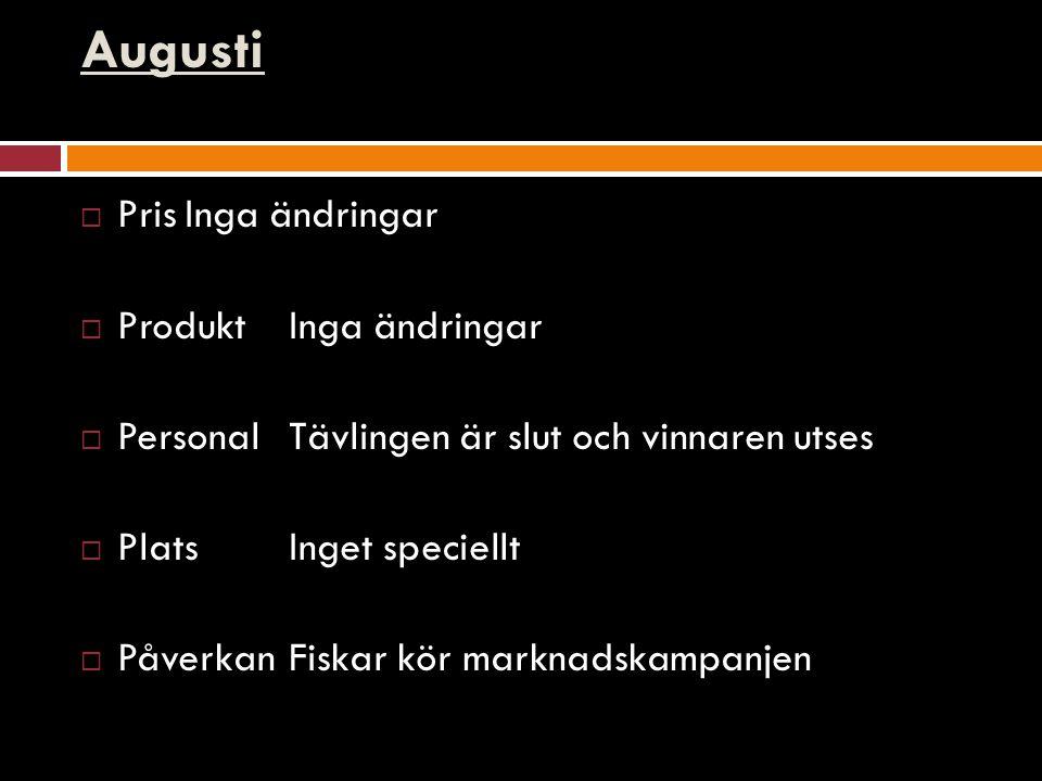 Augusti  PrisInga ändringar  ProduktInga ändringar  PersonalTävlingen är slut och vinnaren utses  PlatsInget speciellt  PåverkanFiskar kör markna