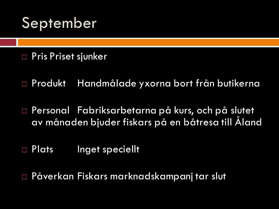 September  PrisPriset sjunker  ProduktHandmålade yxorna bort från butikerna  PersonalFabriksarbetarna på kurs, och på slutet av månaden bjuder fiskars på en båtresa till Åland  PlatsInget speciellt  PåverkanFiskars marknadskampanj tar slut