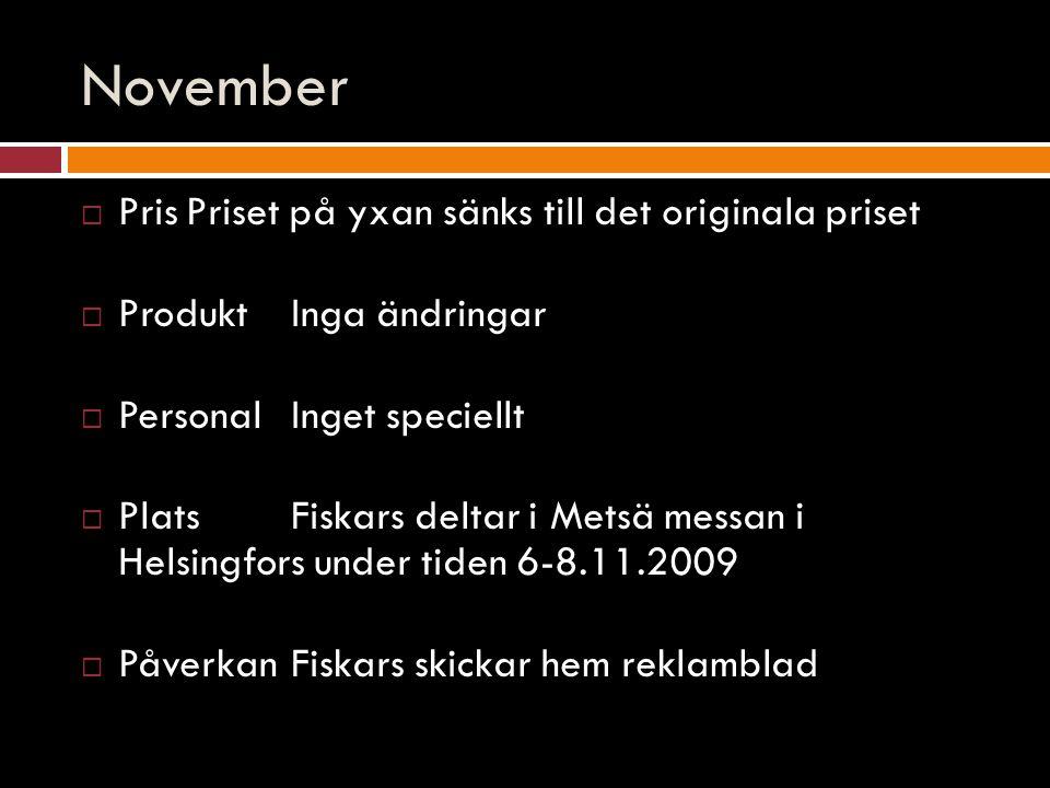 November  PrisPriset på yxan sänks till det originala priset  ProduktInga ändringar  PersonalInget speciellt  PlatsFiskars deltar i Metsä messan i