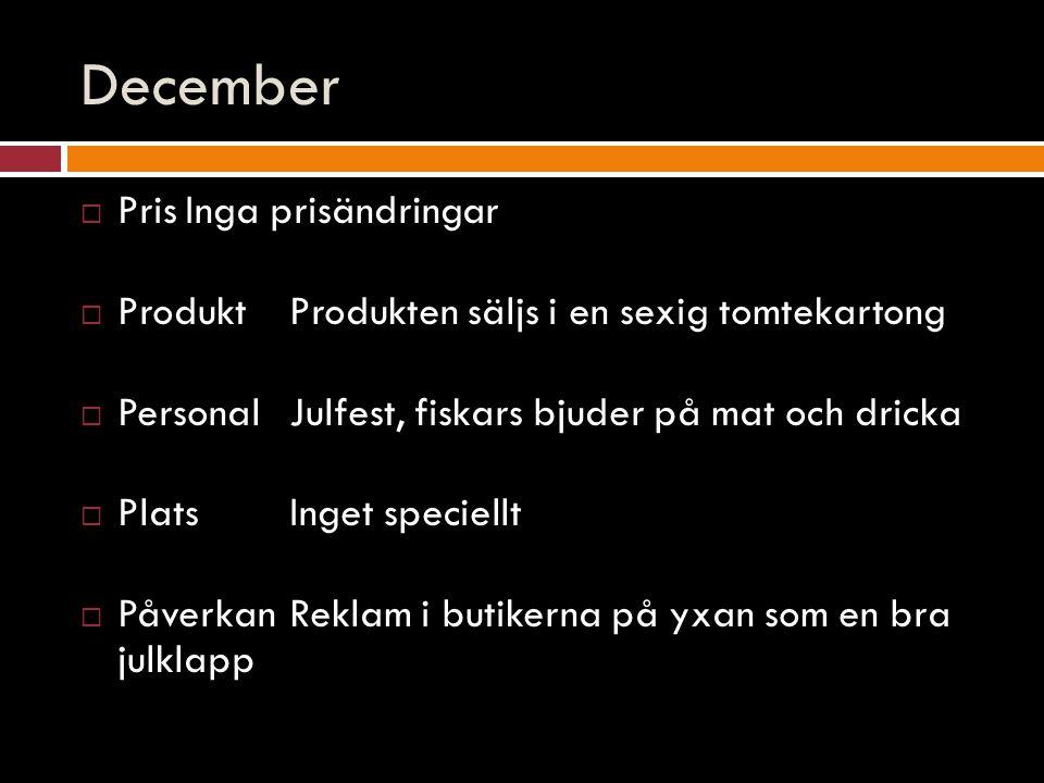 December  PrisInga prisändringar  ProduktProdukten säljs i en sexig tomtekartong  PersonalJulfest, fiskars bjuder på mat och dricka  PlatsInget speciellt  PåverkanReklam i butikerna på yxan som en bra julklapp