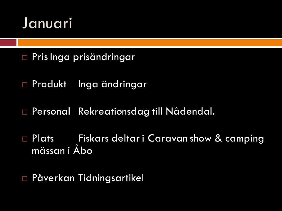 Januari  PrisInga prisändringar  ProduktInga ändringar  PersonalRekreationsdag till Nådendal.  PlatsFiskars deltar i Caravan show & camping mässan
