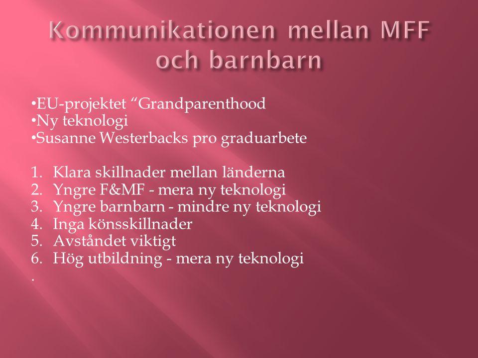 EU-projektet Grandparenthood Ny teknologi Susanne Westerbacks pro graduarbete 1.Klara skillnader mellan länderna 2.Yngre F&MF - mera ny teknologi 3.Yngre barnbarn - mindre ny teknologi 4.Inga könsskillnader 5.Avståndet viktigt 6.Hög utbildning - mera ny teknologi.