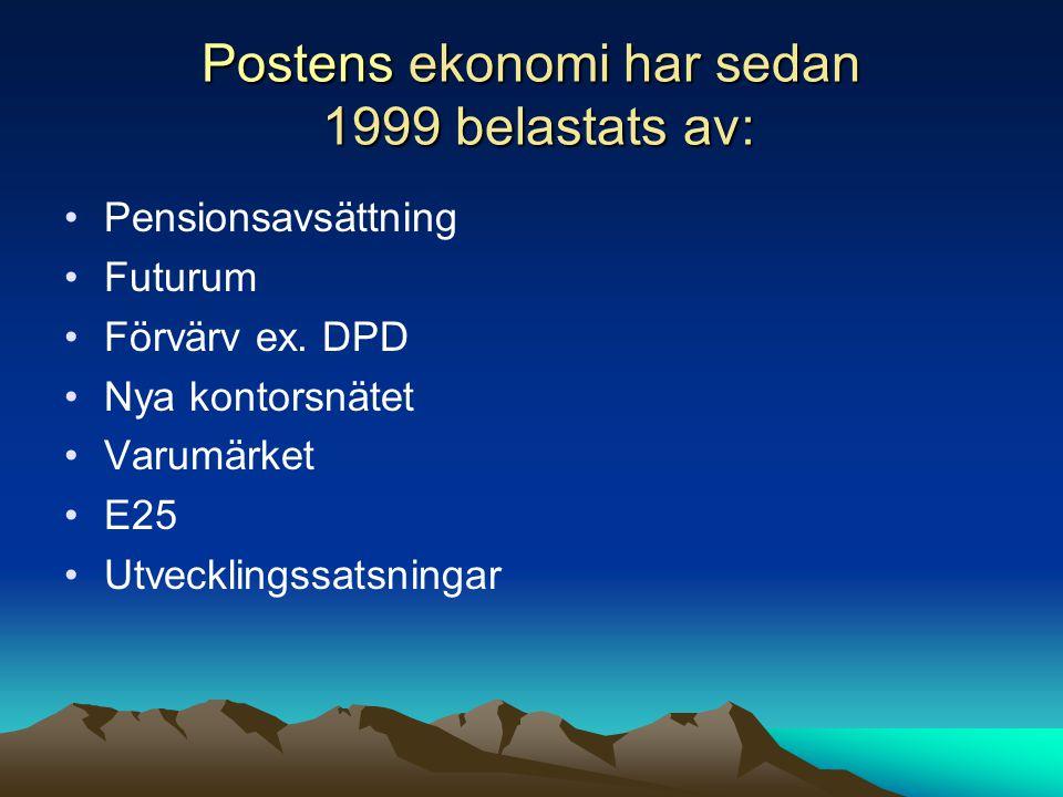 Postens ekonomi har sedan 1999 belastats av: Pensionsavsättning Futurum Förvärv ex.