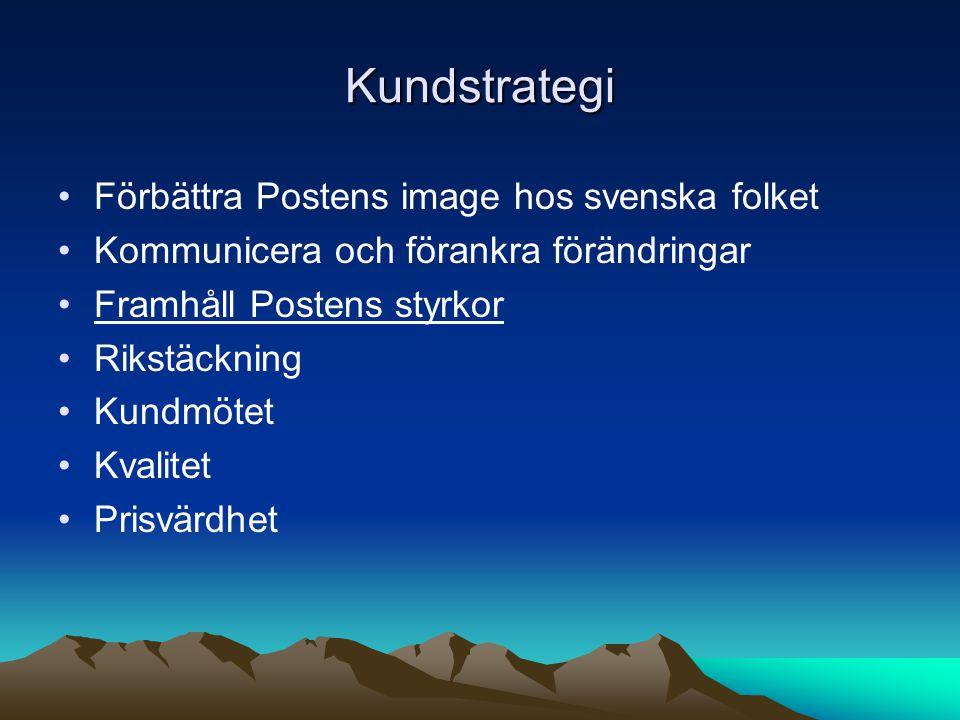 Kundstrategi Förbättra Postens image hos svenska folket Kommunicera och förankra förändringar Framhåll Postens styrkor Rikstäckning Kundmötet Kvalitet Prisvärdhet