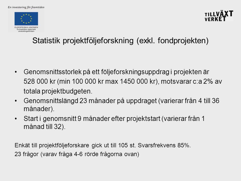ProcentAntal Ja 69,7%62 Nej 30,3%27 Svarande89 Inget svar0