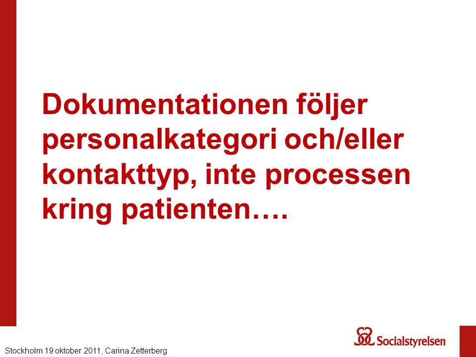 Dokumentationen följer personalkategori och/eller kontakttyp, inte processen kring patienten…. Stockholm 19 oktober 2011, Carina Zetterberg