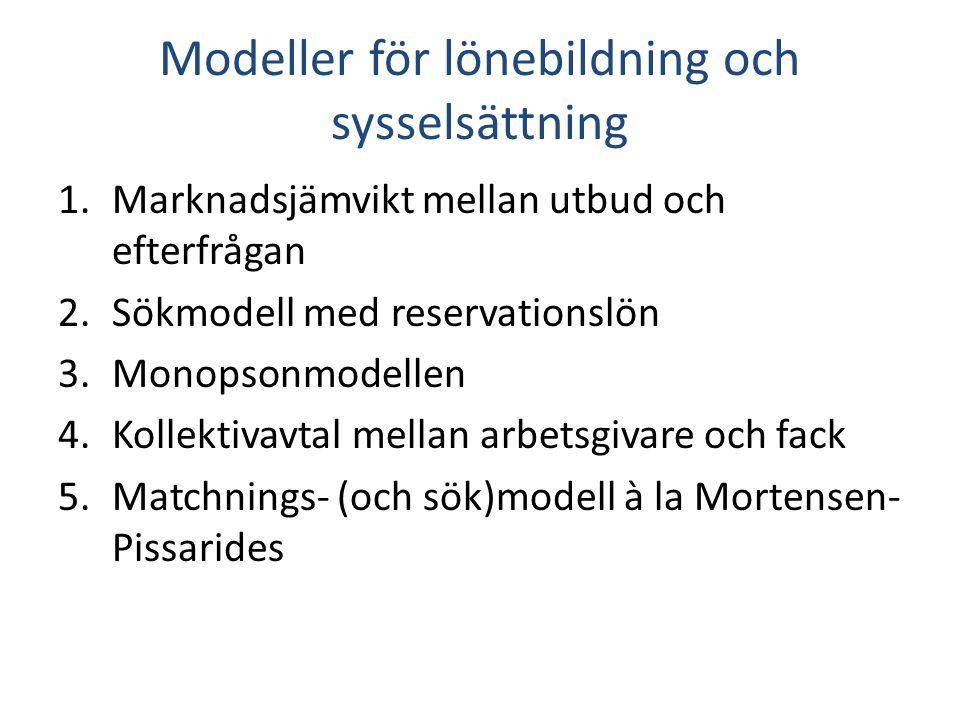 Modeller för lönebildning och sysselsättning 1.Marknadsjämvikt mellan utbud och efterfrågan 2.Sökmodell med reservationslön 3.Monopsonmodellen 4.Kolle